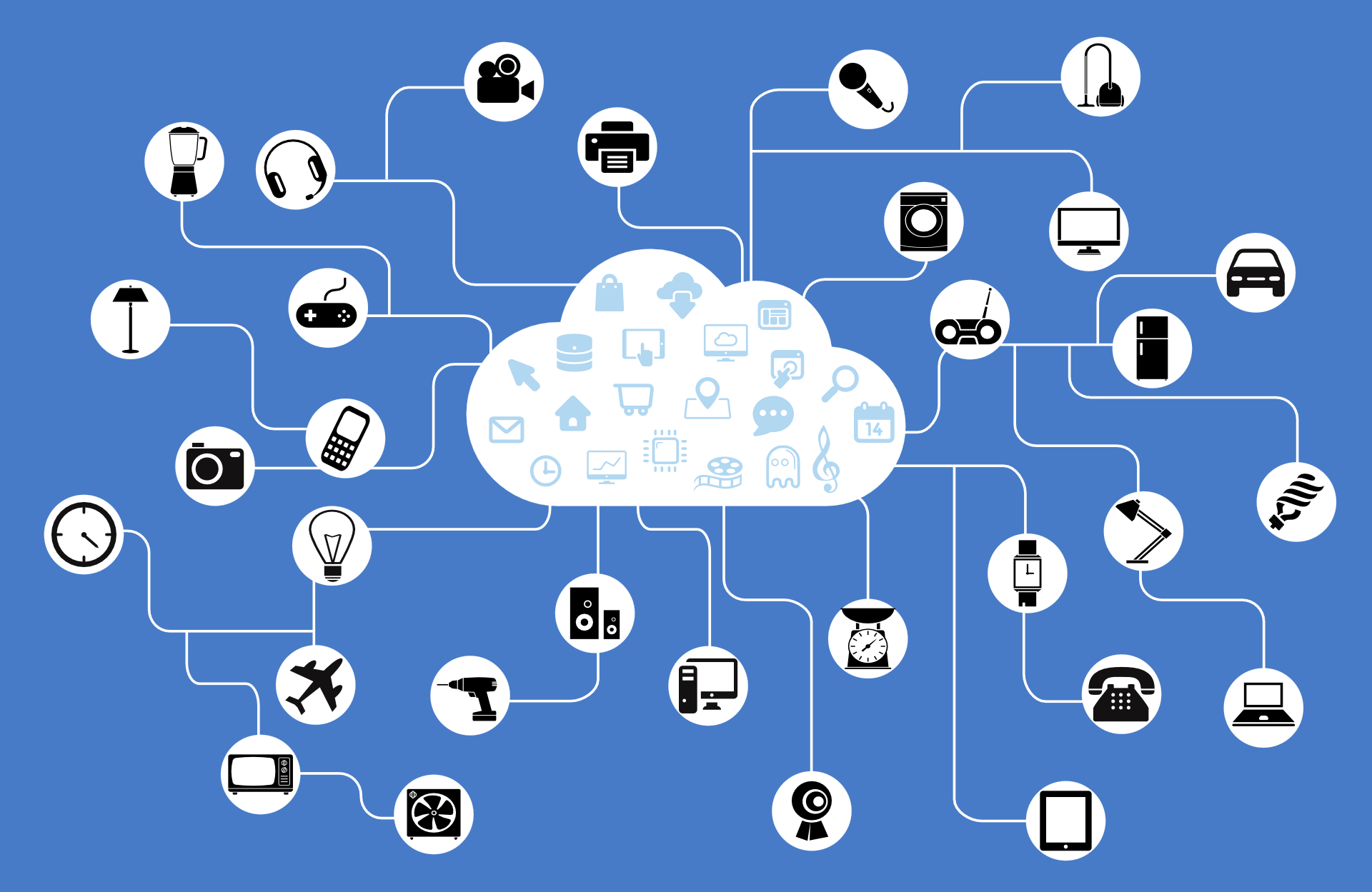 Can IoT analytics transform Telecom?